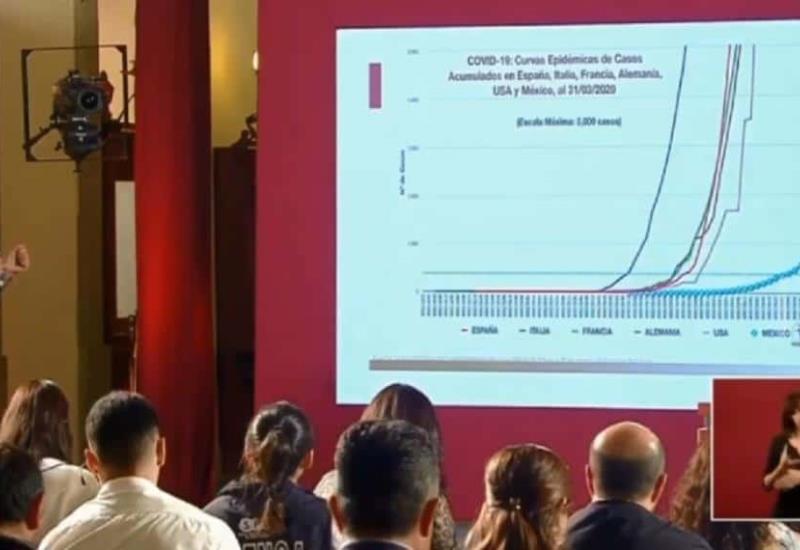 México será de los países menos afectados por la pandemia: AMLO