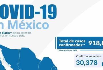México suma 918 mil 811 pacientes confirmados de Covid-19